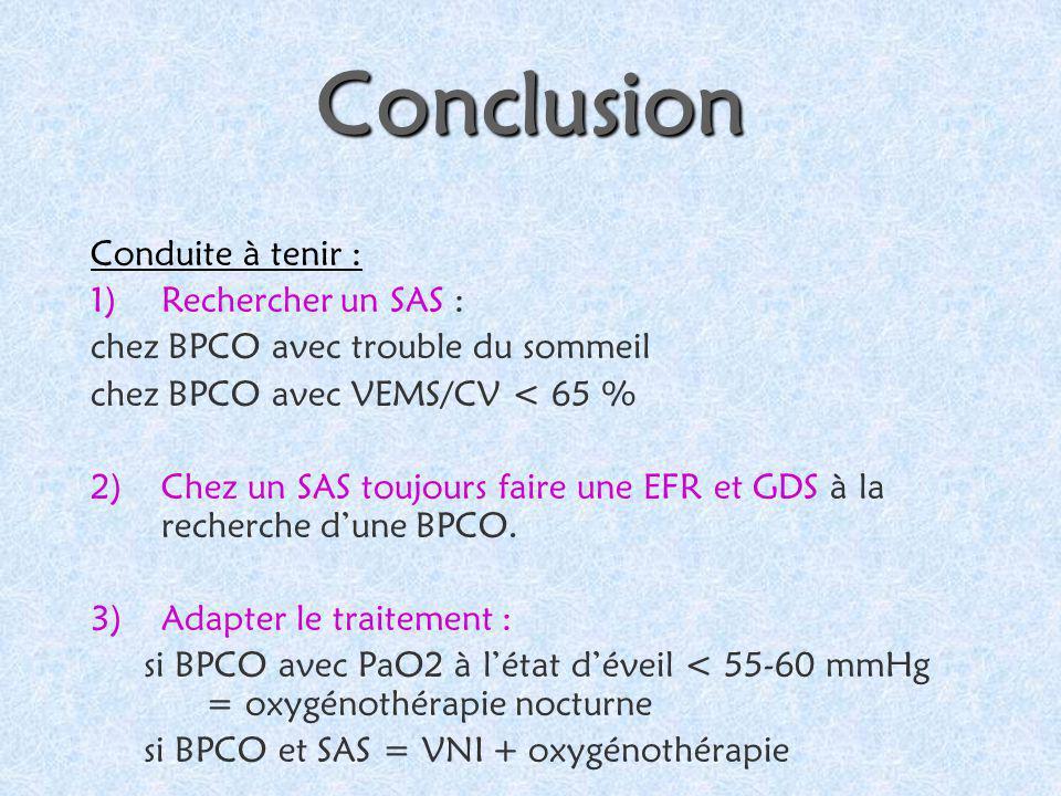 Conclusion Conduite à tenir : 1)Rechercher un SAS : chez BPCO avec trouble du sommeil chez BPCO avec VEMS/CV < 65 % 2)Chez un SAS toujours faire une E