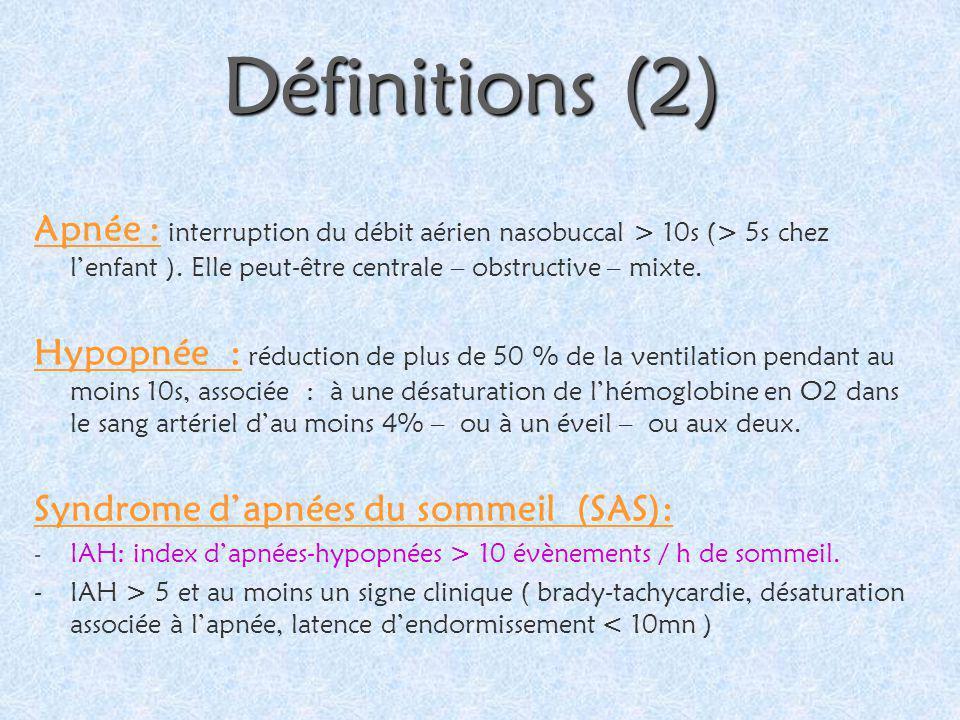 Définitions (2) Apnée : interruption du débit aérien nasobuccal > 10s (> 5s chez lenfant ). Elle peut-être centrale – obstructive – mixte. Hypopnée :