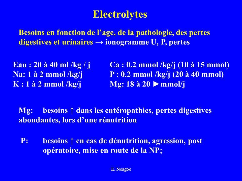 E. Neagoe Electrolytes Besoins en fonction de lage, de la pathologie, des pertes digestives et urinaires ionogramme U, P, pertes Mg: besoins dans les