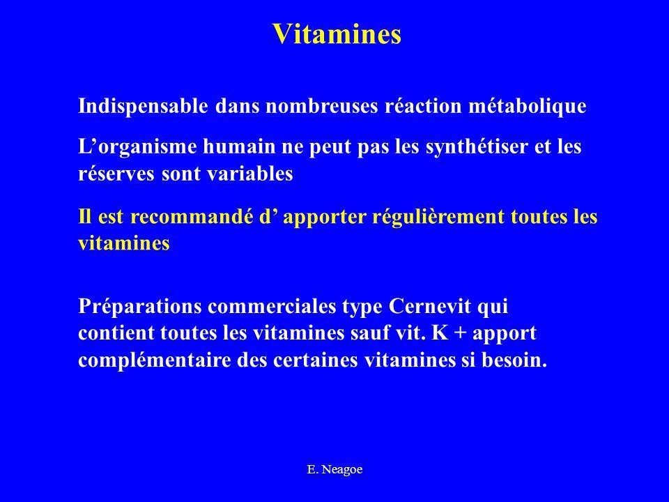 E. Neagoe Vitamines Indispensable dans nombreuses réaction métabolique Lorganisme humain ne peut pas les synthétiser et les réserves sont variables Il