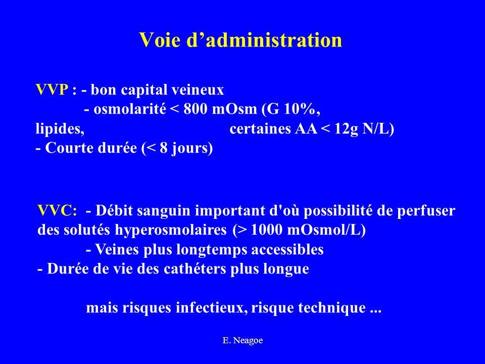 E. Neagoe Voie dadministration VVP : - bon capital veineux - osmolarité < 800 mOsm (G 10%, lipides,certaines AA < 12g N/L) - Courte durée (< 8 jours)