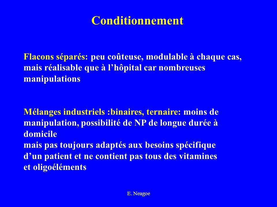 E. Neagoe Conditionnement Flacons séparés: peu coûteuse, modulable à chaque cas, mais réalisable que à lhôpital car nombreuses manipulations Mélanges