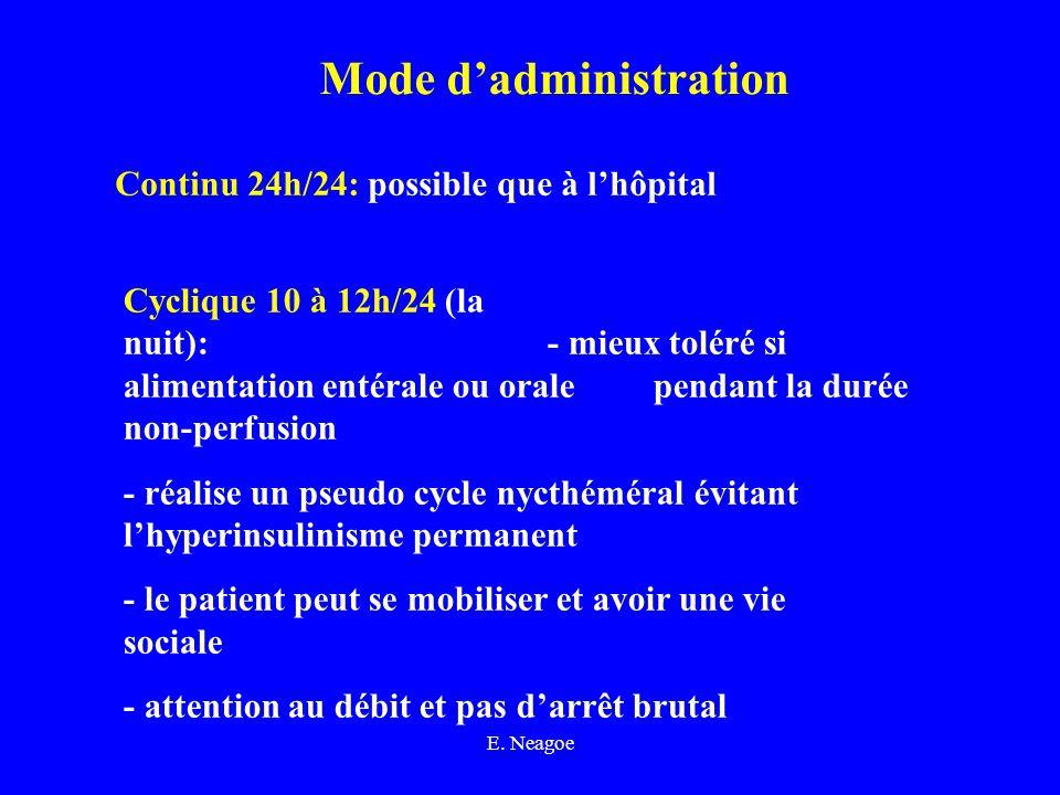 E. Neagoe Mode dadministration Continu 24h/24: possible que à lhôpital Cyclique 10 à 12h/24 (la nuit):- mieux toléré si alimentation entérale ou orale