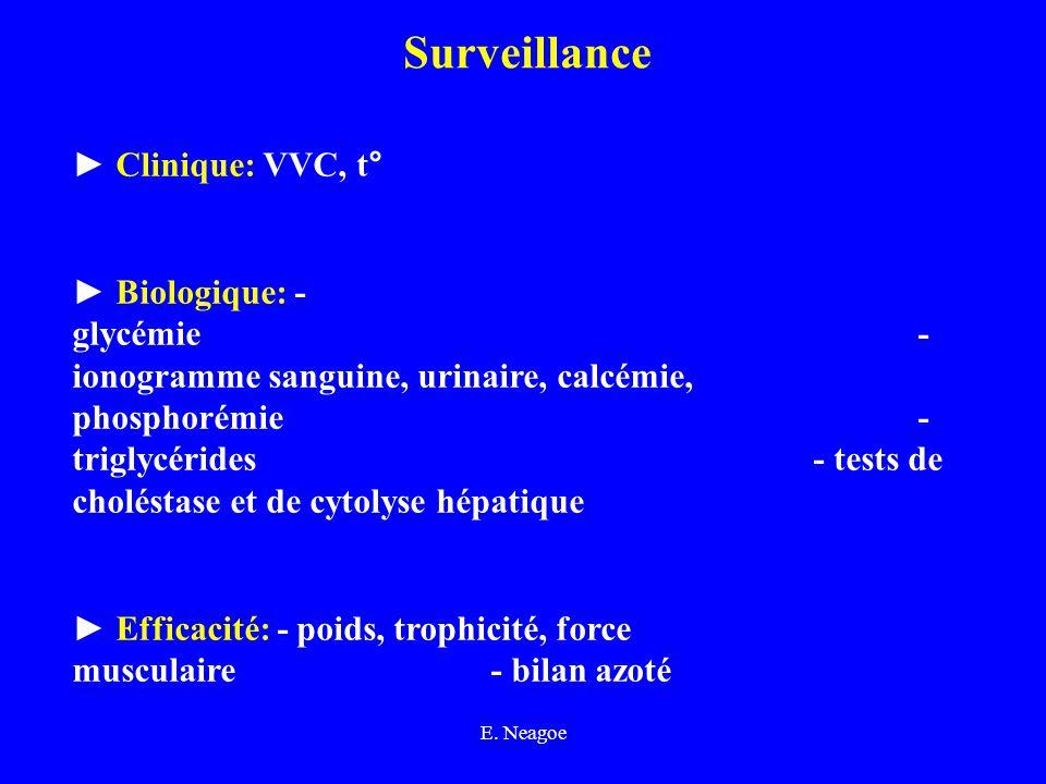 E. Neagoe Surveillance Clinique: VVC, t° Biologique: - glycémie - ionogramme sanguine, urinaire, calcémie, phosphorémie - triglycérides - tests de cho
