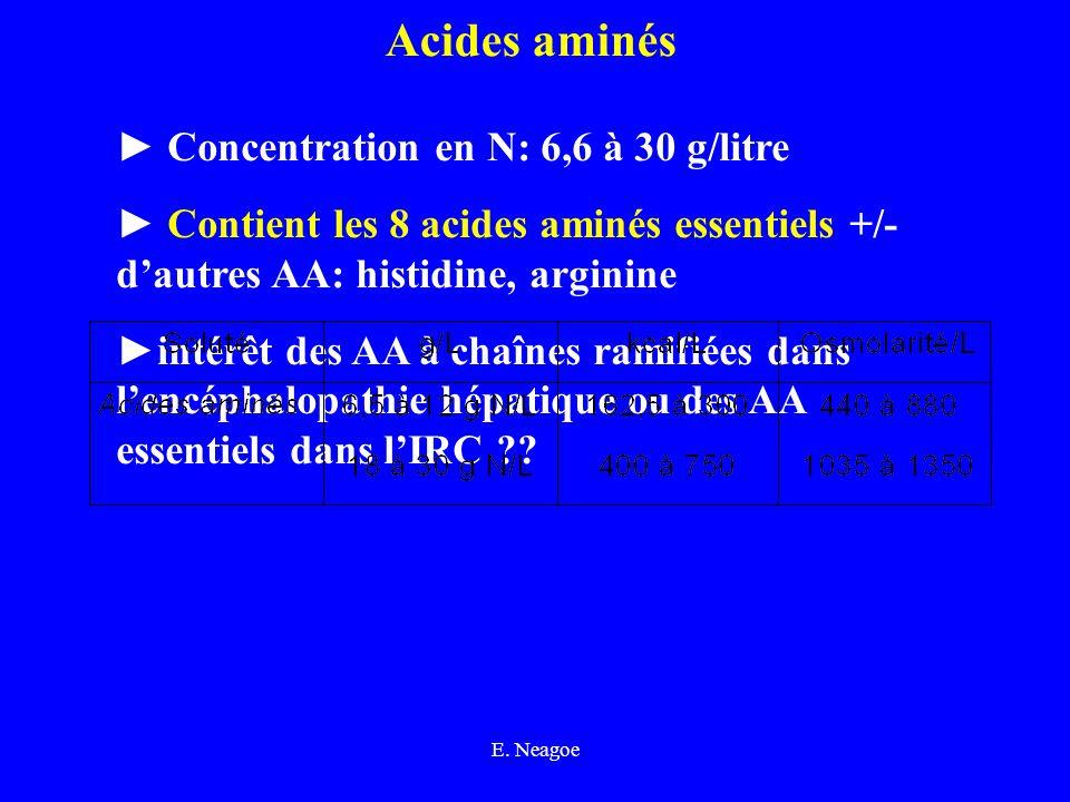 Acides aminés Concentration en N: 6,6 à 30 g/litre Contient les 8 acides aminés essentiels +/- dautres AA: histidine, arginine intérêt des AA à chaînes ramifiées dans lencéphalopathie hépatique ou des AA essentiels dans lIRC