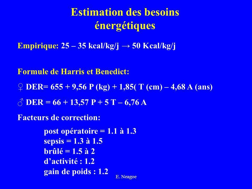 E. Neagoe Estimation des besoins énergétiques Empirique: 25 – 35 kcal/kg/j 50 Kcal/kg/j Formule de Harris et Benedict: DER= 655 + 9,56 P (kg) + 1,85(