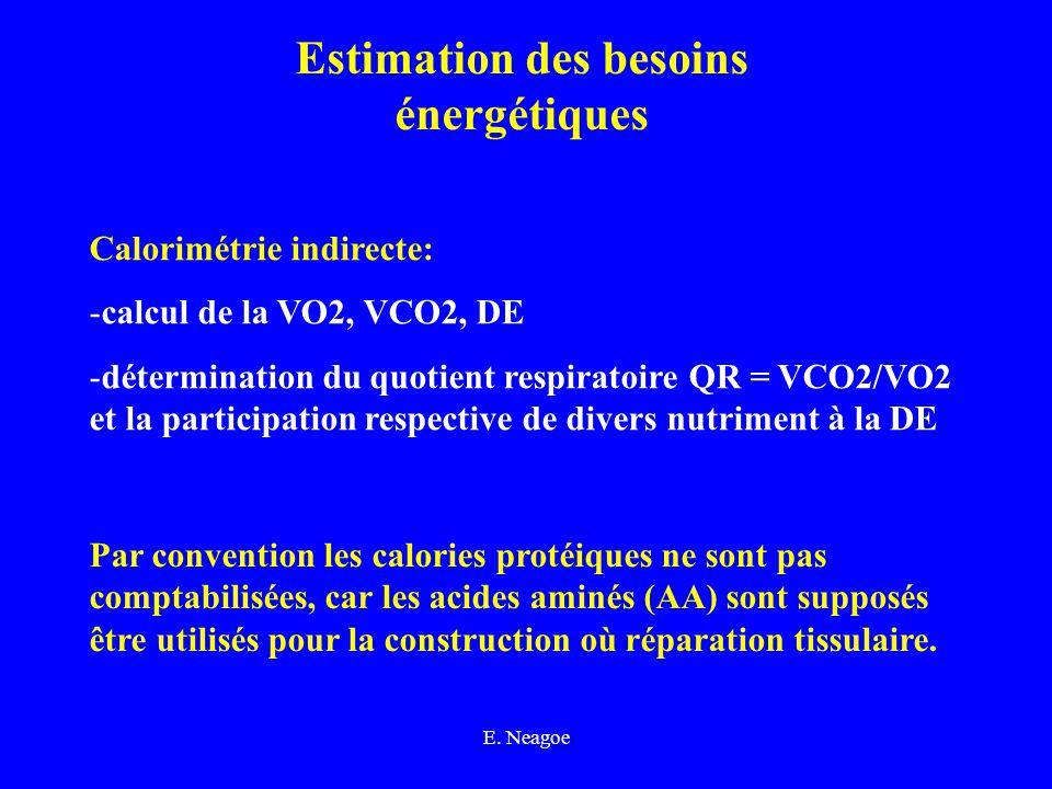E. Neagoe Estimation des besoins énergétiques Calorimétrie indirecte: -calcul de la VO2, VCO2, DE -détermination du quotient respiratoire QR = VCO2/VO
