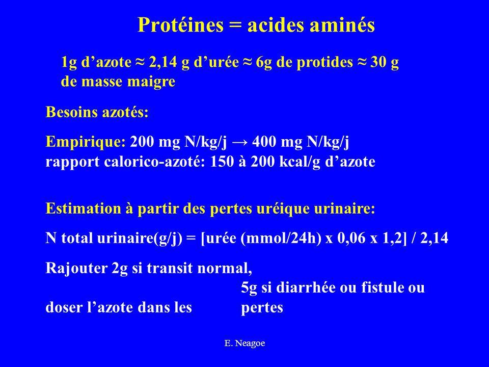 E. Neagoe Protéines = acides aminés 1g dazote 2,14 g durée 6g de protides 30 g de masse maigre Besoins azotés: Empirique: 200 mg N/kg/j 400 mg N/kg/j