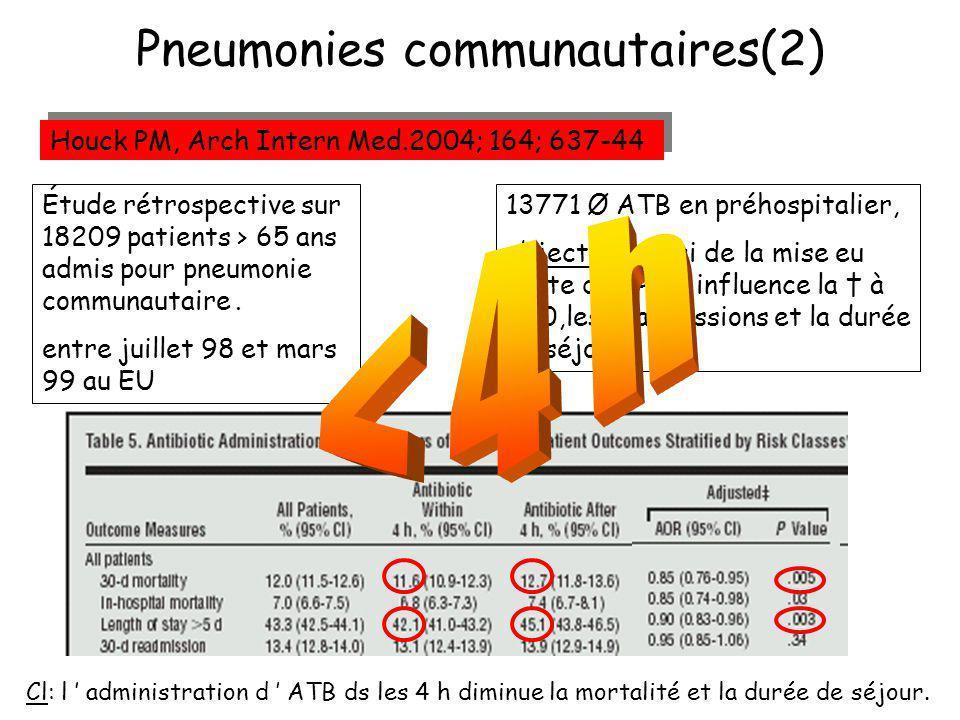 Pneumonies communautaires(2) Houck PM, Arch Intern Med.2004; 164; 637-44 Étude rétrospective sur 18209 patients > 65 ans admis pour pneumonie communautaire.