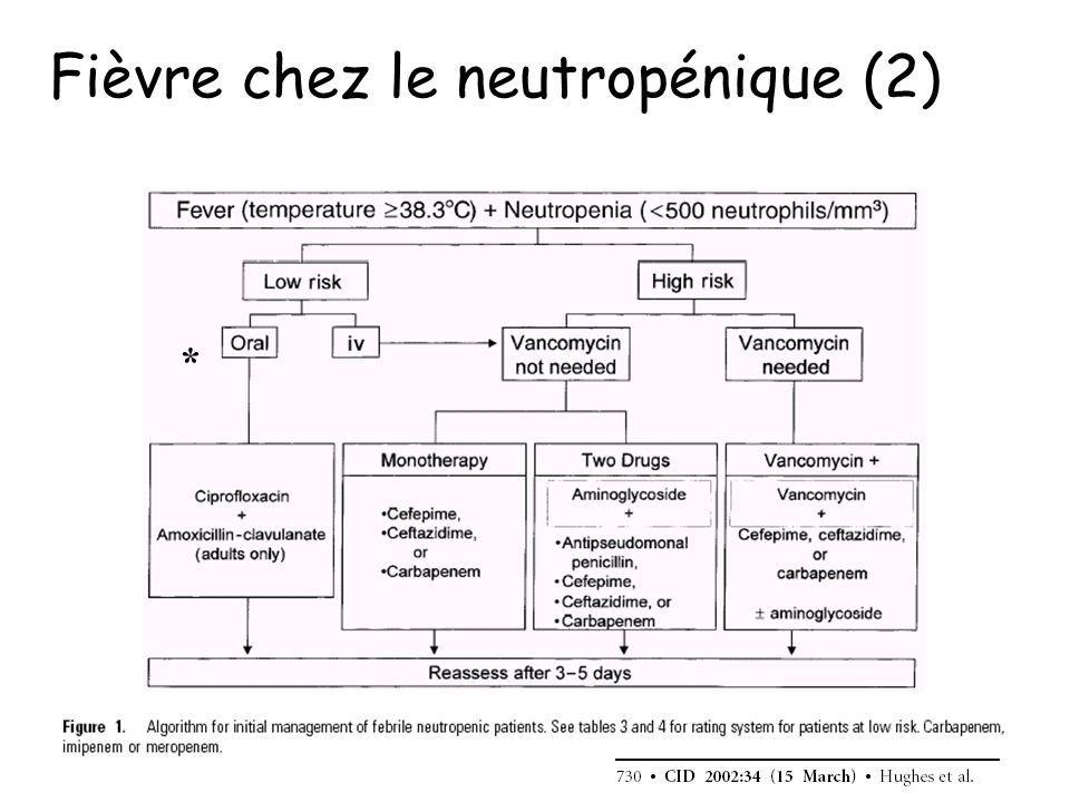 Fièvre chez le neutropénique (2) *