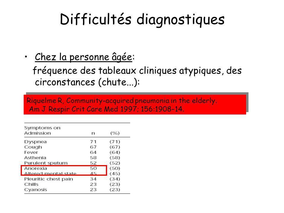Chez la personne âgée: fréquence des tableaux cliniques atypiques, des circonstances (chute...): Difficultés diagnostiques Riquelme R, Community-acquired pneumonia in the elderly.
