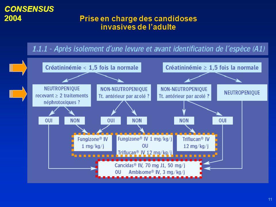 11 Prise en charge des candidoses invasives de ladulte CONSENSUS 2004 CONSENSUS 2004