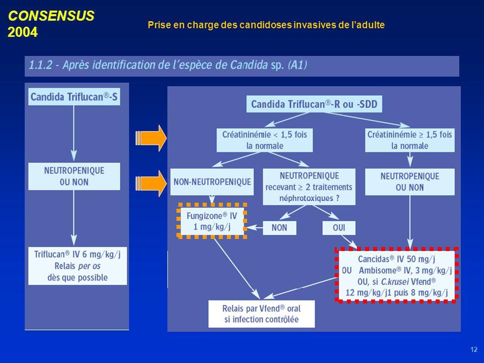 12 Prise en charge des candidoses invasives de ladulte CONSENSUS 2004 CONSENSUS 2004