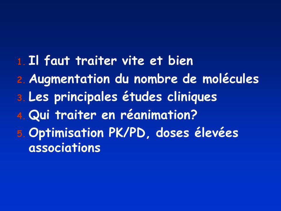 Ambisome vs Abelcet Ambi 3 mg/kg Ambi 5 mg/kg Abelcet 5 mg/kg Frissons18,823,579,5 Fièvre23,519,857,7 Créat x 214,114,842,3 Arrêt TT12,912,332,1 Etude PRM tolérance 264 patients, 3 bras Wingard et al.