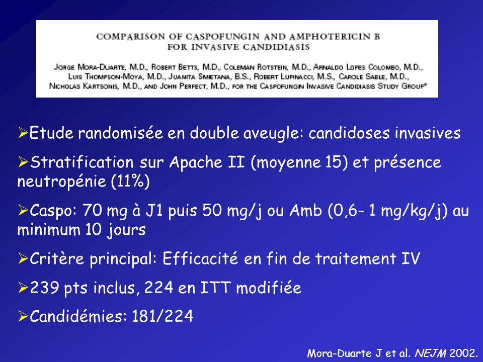 Etude randomisée en double aveugle: candidoses invasives Stratification sur Apache II (moyenne 15) et présence neutropénie (11%) Caspo: 70 mg à J1 puis 50 mg/j ou Amb (0,6- 1 mg/kg/j) au minimum 10 jours Critère principal: Efficacité en fin de traitement IV 239 pts inclus, 224 en ITT modifiée Candidémies: 181/224 Mora-Duarte J et al.