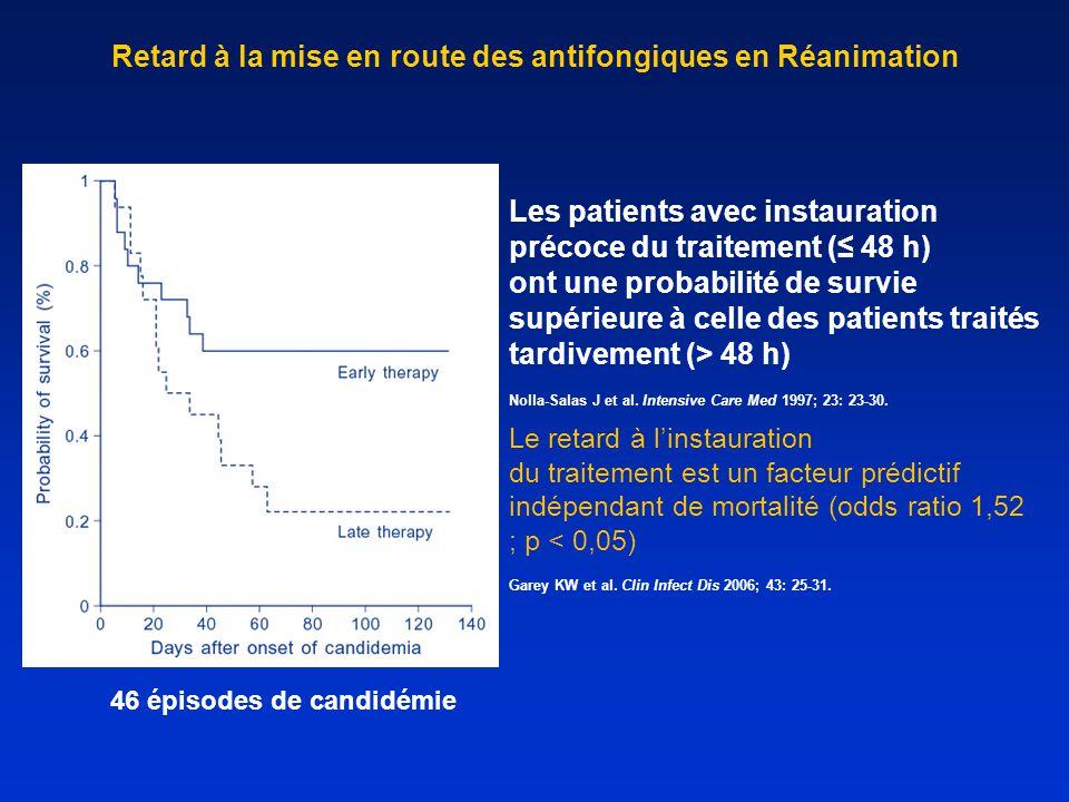 46 épisodes de candidémie Retard à la mise en route des antifongiques en Réanimation Les patients avec instauration précoce du traitement ( 48 h) ont une probabilité de survie supérieure à celle des patients traités tardivement (> 48 h) Nolla-Salas J et al.
