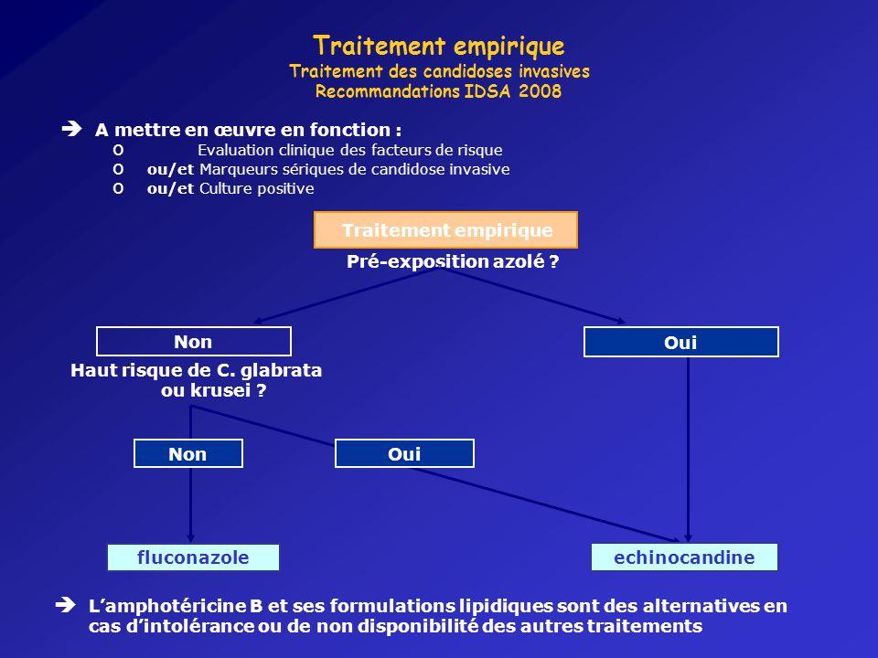 Traitement empirique Traitement des candidoses invasives Recommandations IDSA 2008 Lamphotéricine B et ses formulations lipidiques sont des alternatives en cas dintolérance ou de non disponibilité des autres traitements Traitement empirique Oui Non fluconazole echinocandine Pré-exposition azolé .