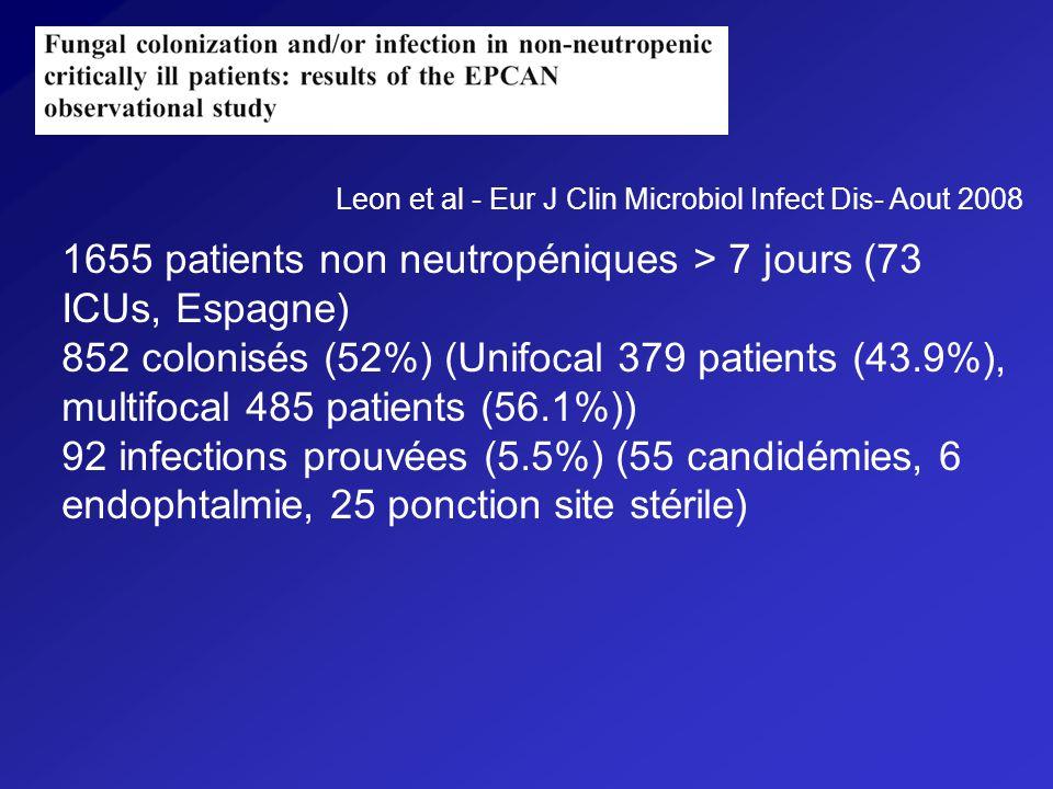 Leon et al - Eur J Clin Microbiol Infect Dis- Aout 2008 1655 patients non neutropéniques > 7 jours (73 ICUs, Espagne) 852 colonisés (52%) (Unifocal 379 patients (43.9%), multifocal 485 patients (56.1%)) 92 infections prouvées (5.5%) (55 candidémies, 6 endophtalmie, 25 ponction site stérile)