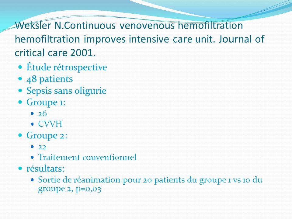 Weksler N.Continuous venovenous hemofiltration hemofiltration improves intensive care unit. Journal of critical care 2001. Étude rétrospective 48 pati