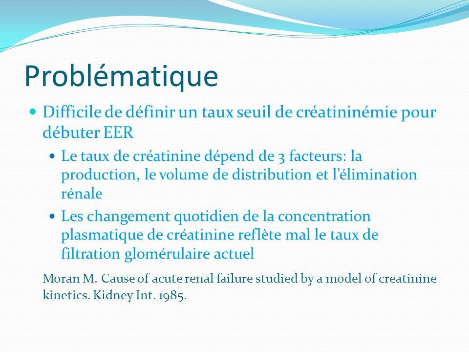 Problématique Difficile de définir un taux seuil de créatininémie pour débuter EER Le taux de créatinine dépend de 3 facteurs: la production, le volum