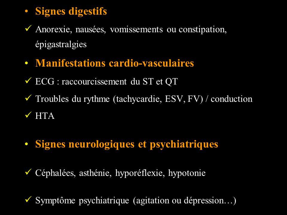 Signes digestifs Anorexie, nausées, vomissements ou constipation, épigastralgies Manifestations cardio-vasculaires ECG : raccourcissement du ST et QT Troubles du rythme (tachycardie, ESV, FV) / conduction HTA Signes neurologiques et psychiatriques Céphalées, asthénie, hyporéflexie, hypotonie Symptôme psychiatrique (agitation ou dépression…) Confusion mentale, somnolence et coma