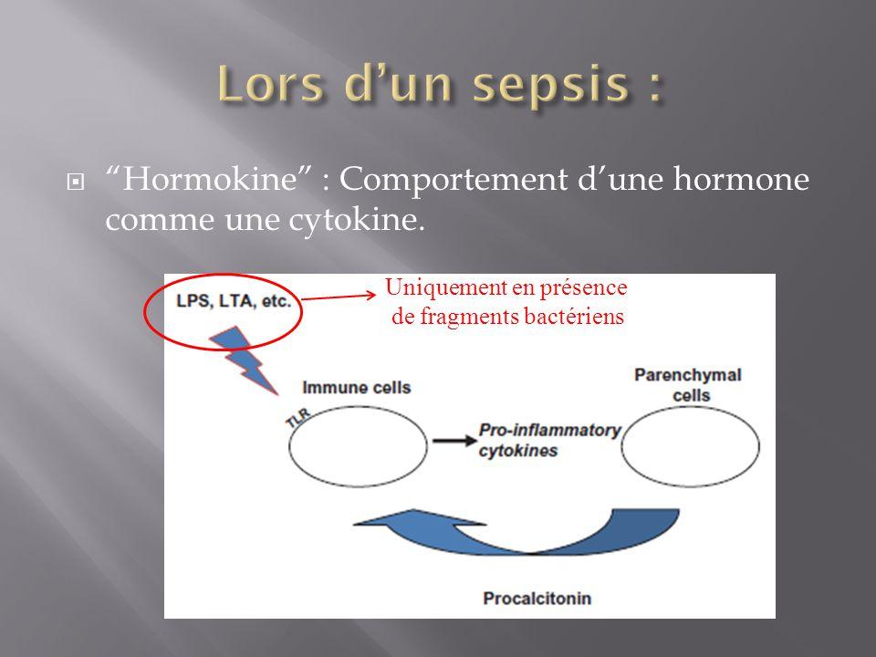 Hormokine : Comportement dune hormone comme une cytokine. Uniquement en présence de fragments bactériens
