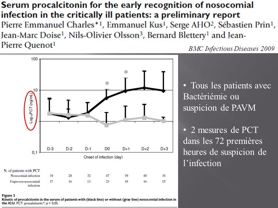 Tous les patients avec Bactériémie ou suspicion de PAVM 2 mesures de PCT dans les 72 premières heures de suspicion de linfection BMC Infectious Diseas