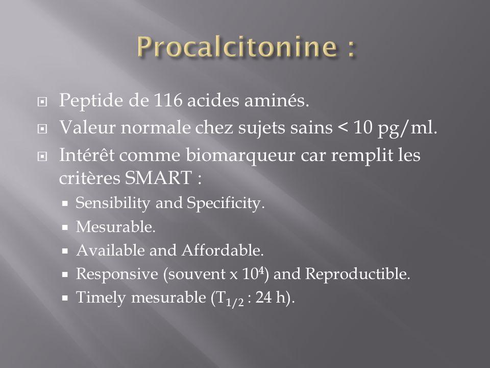 Peptide de 116 acides aminés. Valeur normale chez sujets sains < 10 pg/ml. Intérêt comme biomarqueur car remplit les critères SMART : Sensibility and