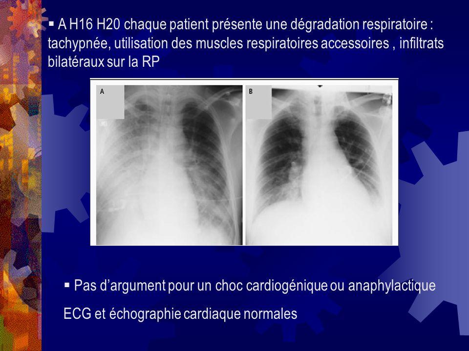 A H16 H20 chaque patient présente une dégradation respiratoire : tachypnée, utilisation des muscles respiratoires accessoires, infiltrats bilatéraux s