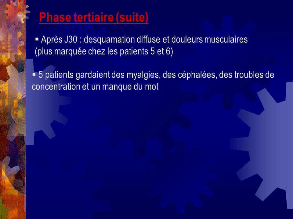 Après J30 : desquamation diffuse et douleurs musculaires (plus marquée chez les patients 5 et 6) Phase tertiaire (suite) 5 patients gardaient des myal
