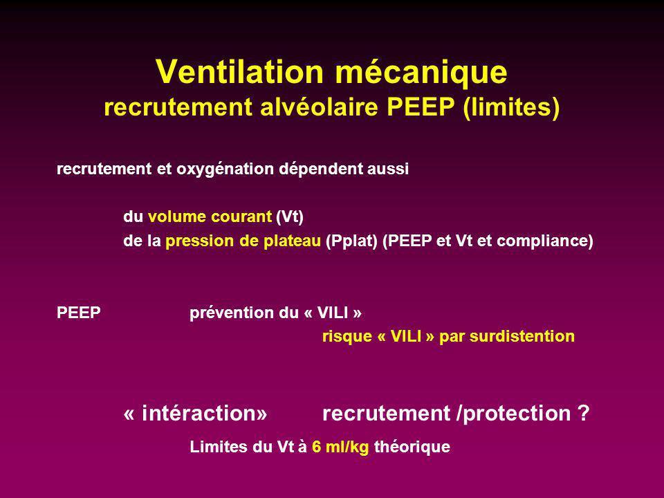 Ventilation mécanique recrutement alvéolaire PEEP (limites) recrutement et oxygénation dépendent aussi du volume courant (Vt) de la pression de platea