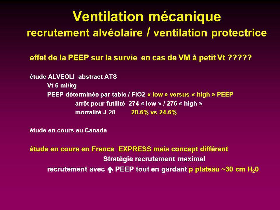 Ventilation mécanique recrutement alvéolaire / ventilation protectrice effet de la PEEP sur la survie en cas de VM à petit Vt ????? étude ALVEOLI abst