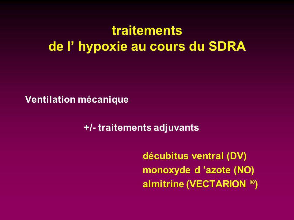 traitements de l hypoxie au cours du SDRA Ventilation mécanique +/- traitements adjuvants décubitus ventral (DV) monoxyde d azote (NO) almitrine (VECT