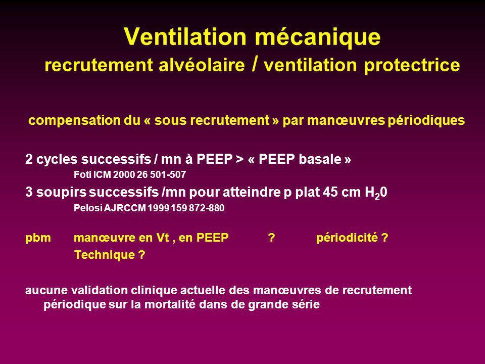 Ventilation mécanique recrutement alvéolaire / ventilation protectrice compensation du « sous recrutement » par manœuvres périodiques 2 cycles success