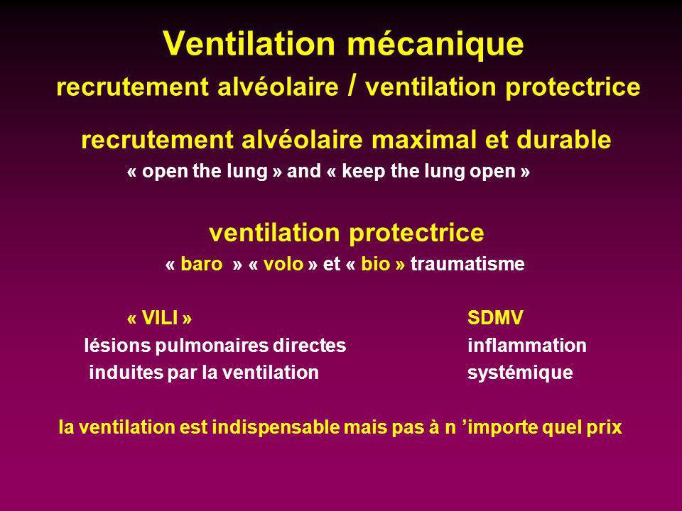Ventilation mécanique recrutement alvéolaire / ventilation protectrice « Best PEEP » déterminée par la courbe pression / volume « Best PEEP » = pression du pt d inflexion inférieure ou « Best PEEP » = pression du pt d inflexion inférieure + 2 cm H 2 O PEEP