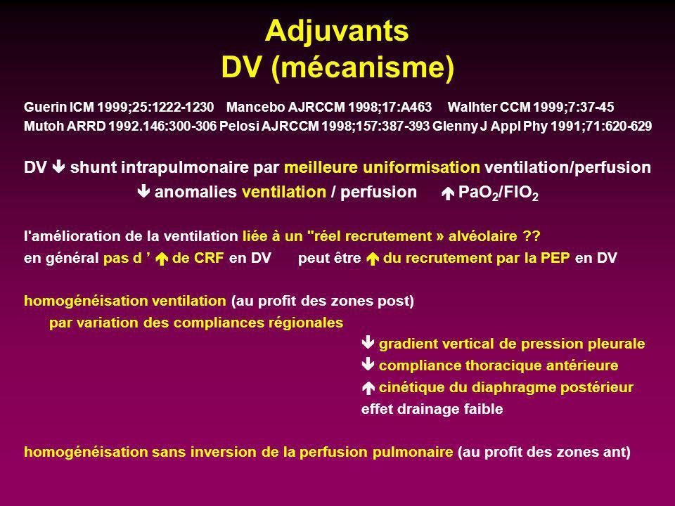 Adjuvants DV (mécanisme) Guerin ICM 1999;25:1222-1230 Mancebo AJRCCM 1998;17:A463 Walhter CCM 1999;7:37-45 Mutoh ARRD 1992.146:300-306 Pelosi AJRCCM 1