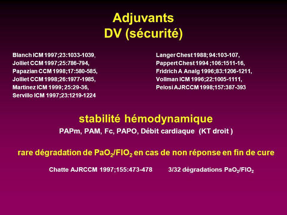Adjuvants DV (sécurité) Blanch ICM 1997;23:1033-1039, Langer Chest 1988; 94:103-107, Jolliet CCM 1997;25:786-794, Pappert Chest 1994 ;106:1511-16, Pap
