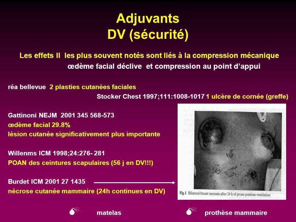Adjuvants DV (sécurité) Les effets II les plus souvent notés sont liés à la compression mécanique œdème facial déclive et compression au point dappui