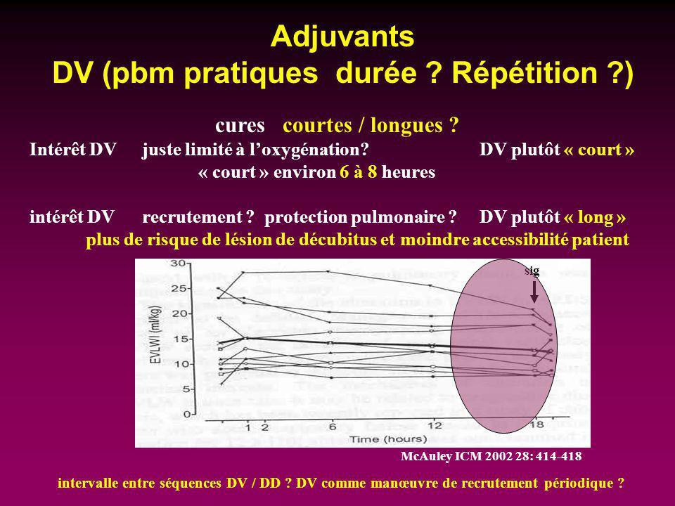 Adjuvants DV (pbm pratiques durée ? Répétition ?) cures courtes / longues ? Intérêt DV juste limité à loxygénation?DV plutôt « court » « court » envir