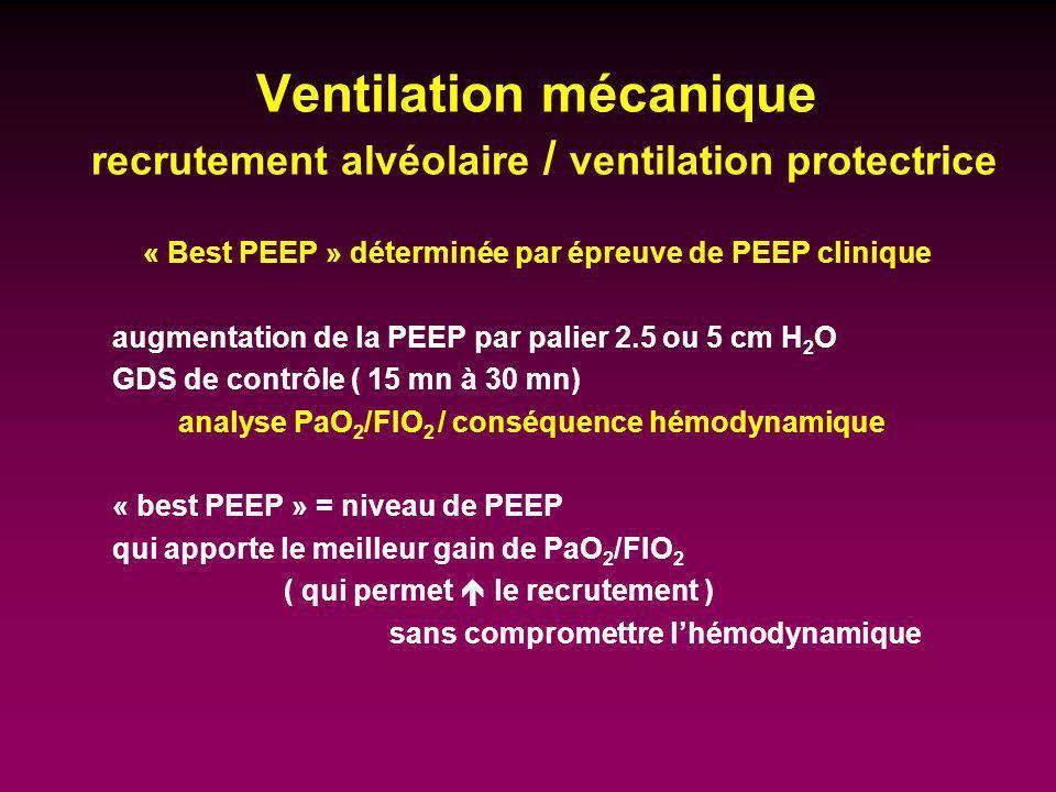 Ventilation mécanique recrutement alvéolaire / ventilation protectrice « Best PEEP » déterminée par épreuve de PEEP clinique augmentation de la PEEP p