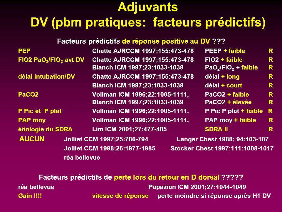 Adjuvants DV (pbm pratiques: facteurs prédictifs) Facteurs prédictifs de réponse positive au DV ??? PEP Chatte AJRCCM 1997;155:473-478 PEEP + faible R