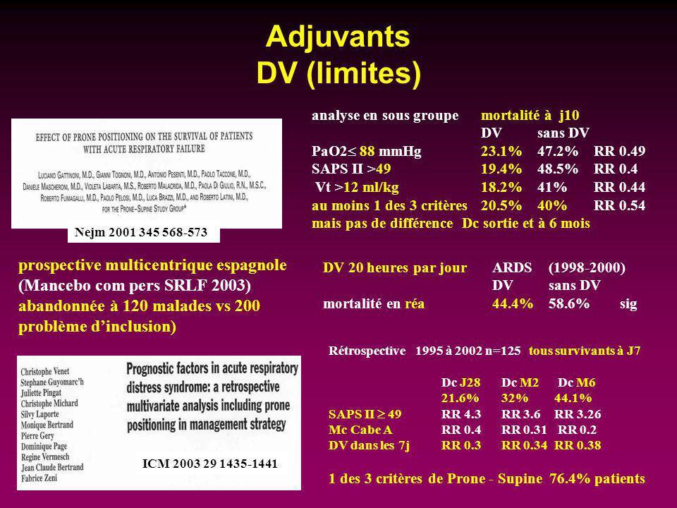 Adjuvants DV (limites) ICM 2003 29 1435-1441 Nejm 2001 345 568-573 prospective multicentrique espagnole (Mancebo com pers SRLF 2003) abandonnée à 120