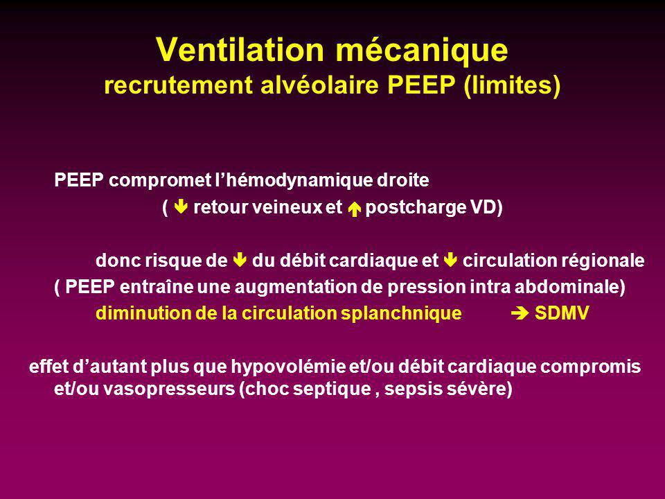 Ventilation mécanique recrutement alvéolaire PEEP (limites) PEEP compromet lhémodynamique droite ( retour veineux et postcharge VD) donc risque de du