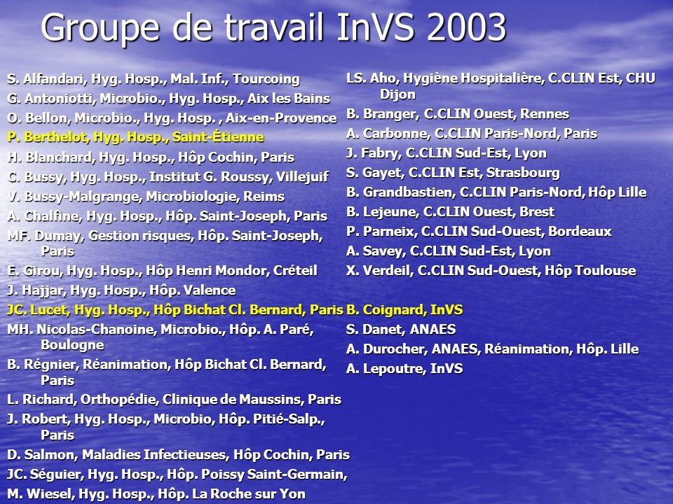 Groupe de travail InVS 2003 S. Alfandari, Hyg. Hosp., Mal. Inf., Tourcoing G. Antoniotti, Microbio., Hyg. Hosp., Aix les Bains O. Bellon, Microbio., H
