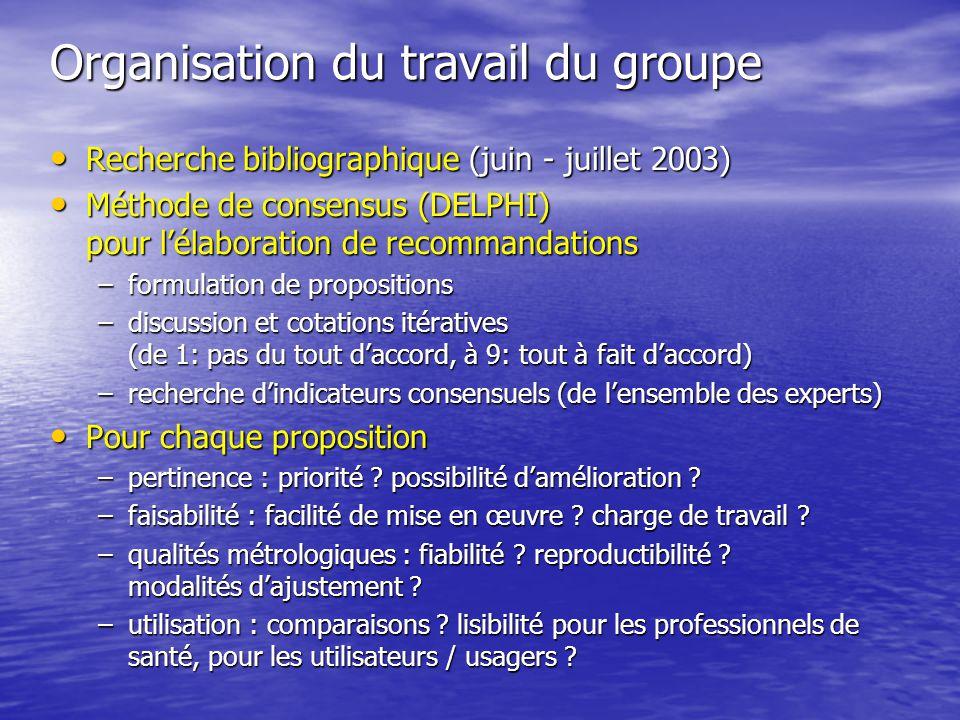 Organisation du travail du groupe Recherche bibliographique (juin - juillet 2003) Recherche bibliographique (juin - juillet 2003) Méthode de consensus