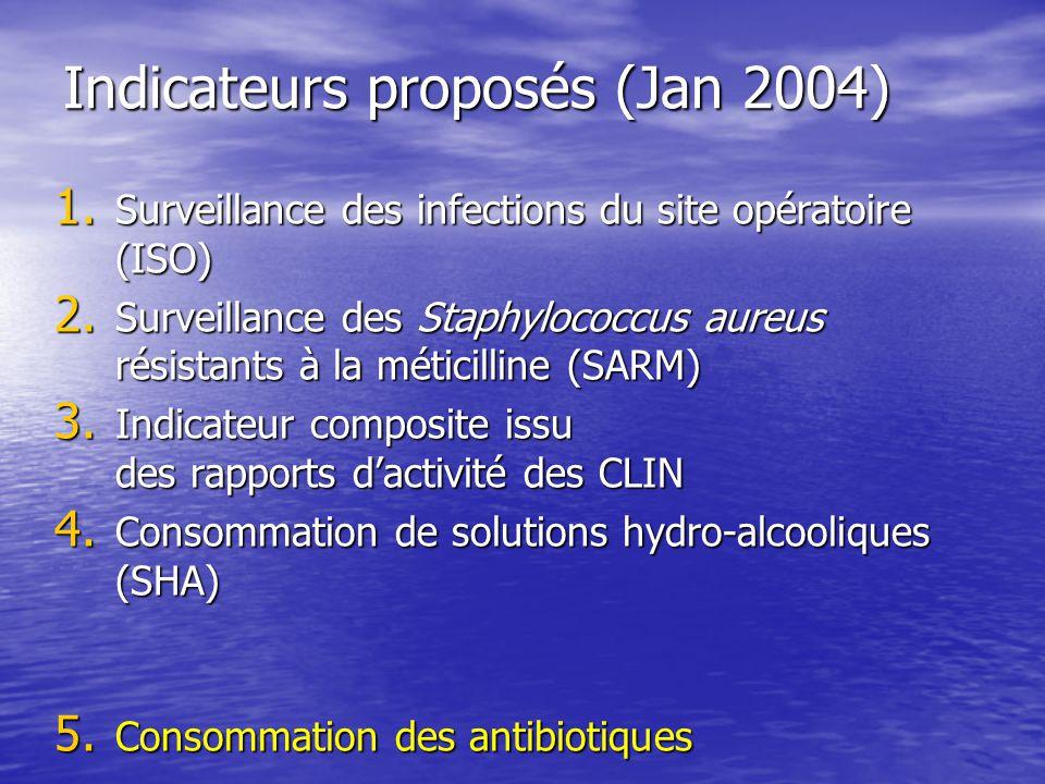 Indicateurs proposés (Jan 2004) 1. Surveillance des infections du site opératoire (ISO) 2. Surveillance des Staphylococcus aureus résistants à la méti