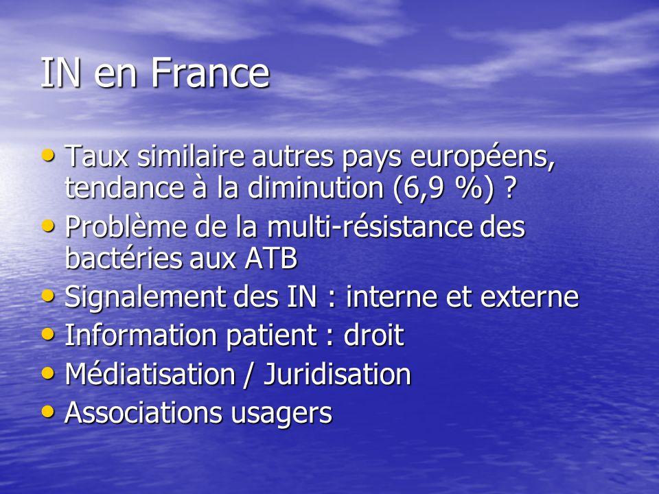 IN en France Taux similaire autres pays européens, tendance à la diminution (6,9 %) ? Taux similaire autres pays européens, tendance à la diminution (