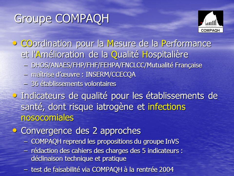 Groupe COMPAQH COordination pour la Mesure de la Performance et l'Amélioration de la Qualité Hospitalière COordination pour la Mesure de la Performanc