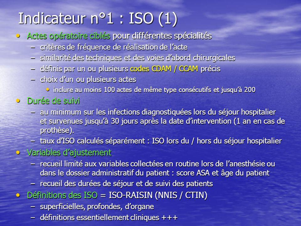Indicateur n°1 : ISO (1) Actes opératoire ciblés pour différentes spécialités Actes opératoire ciblés pour différentes spécialités –critères de fréque