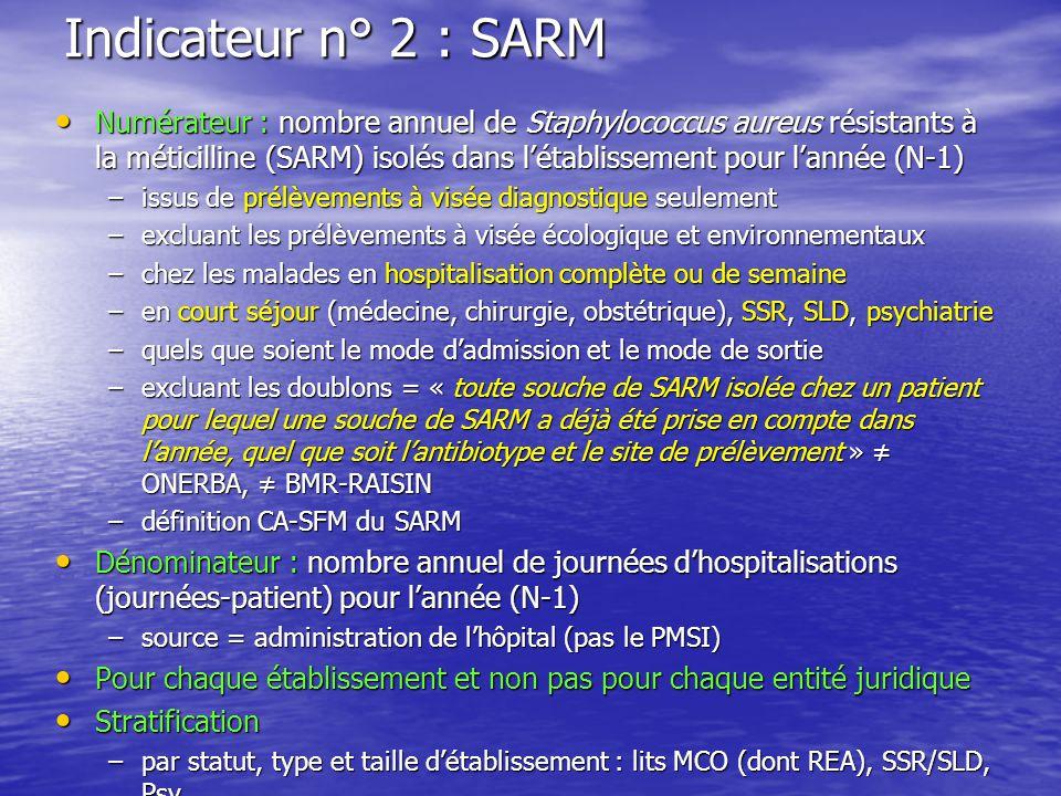 Indicateur n° 2 : SARM Numérateur : nombre annuel de Staphylococcus aureus résistants à la méticilline (SARM) isolés dans létablissement pour lannée (N-1) Numérateur : nombre annuel de Staphylococcus aureus résistants à la méticilline (SARM) isolés dans létablissement pour lannée (N-1) –issus de prélèvements à visée diagnostique seulement –excluant les prélèvements à visée écologique et environnementaux –chez les malades en hospitalisation complète ou de semaine –en court séjour (médecine, chirurgie, obstétrique), SSR, SLD, psychiatrie –quels que soient le mode dadmission et le mode de sortie –excluant les doublons = « toute souche de SARM isolée chez un patient pour lequel une souche de SARM a déjà été prise en compte dans lannée, quel que soit lantibiotype et le site de prélèvement » ONERBA, BMR-RAISIN –définition CA-SFM du SARM Dénominateur : nombre annuel de journées dhospitalisations (journées-patient) pour lannée (N-1) Dénominateur : nombre annuel de journées dhospitalisations (journées-patient) pour lannée (N-1) –source = administration de lhôpital (pas le PMSI) Pour chaque établissement et non pas pour chaque entité juridique Pour chaque établissement et non pas pour chaque entité juridique Stratification Stratification –par statut, type et taille détablissement : lits MCO (dont REA), SSR/SLD, Psy